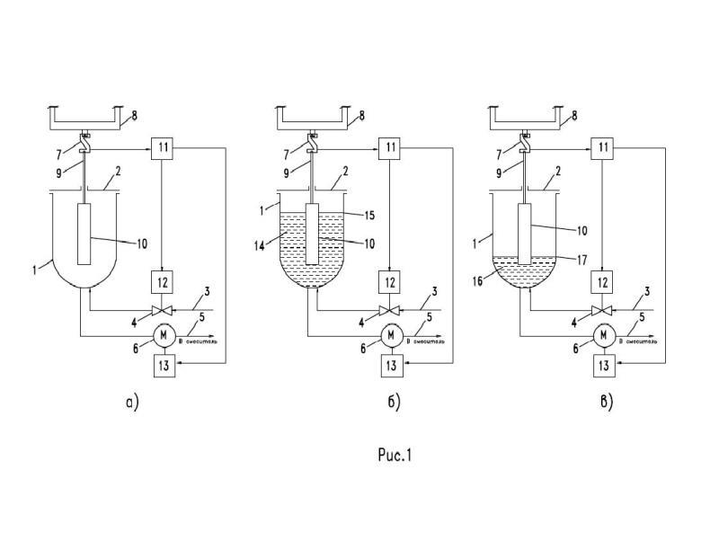 Современное устройство дозирования битума рис. 1