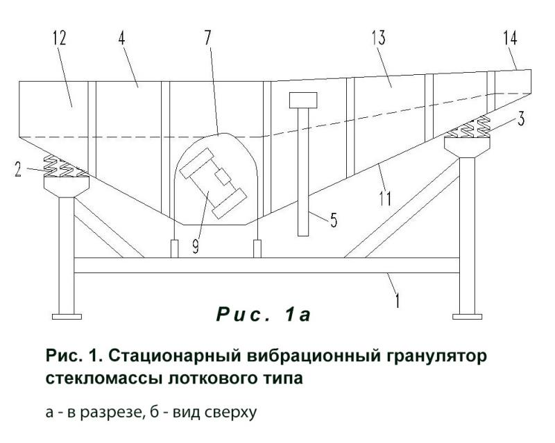 pic. 1a