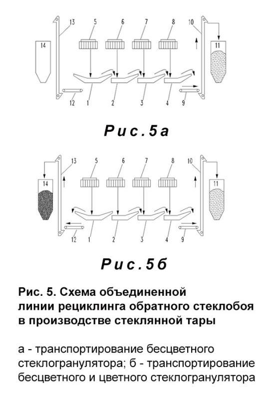 Pic. 5
