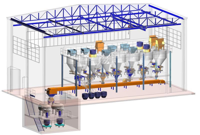 Проект дозировочно-смесительной линии по производству фритты